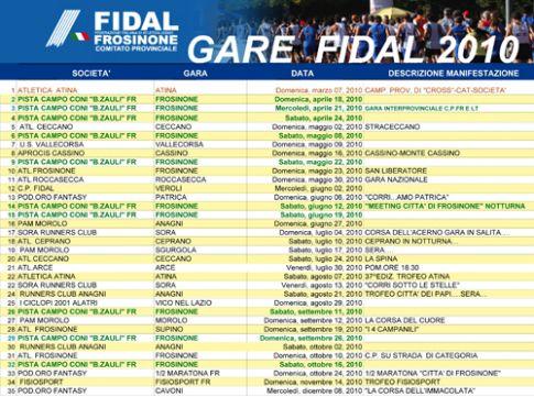 elenco-gare-2010.jpg